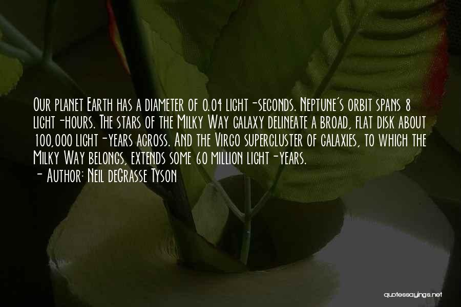 0-8-4 Quotes By Neil DeGrasse Tyson