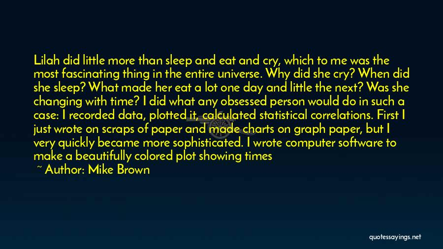 Mike Brown Quotes: Lilah Did Little More Than Sleep And Eat And Cry, Which To Me Was The Most Fascinating Thing In The