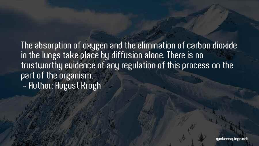 Absorption Quotes By August Krogh