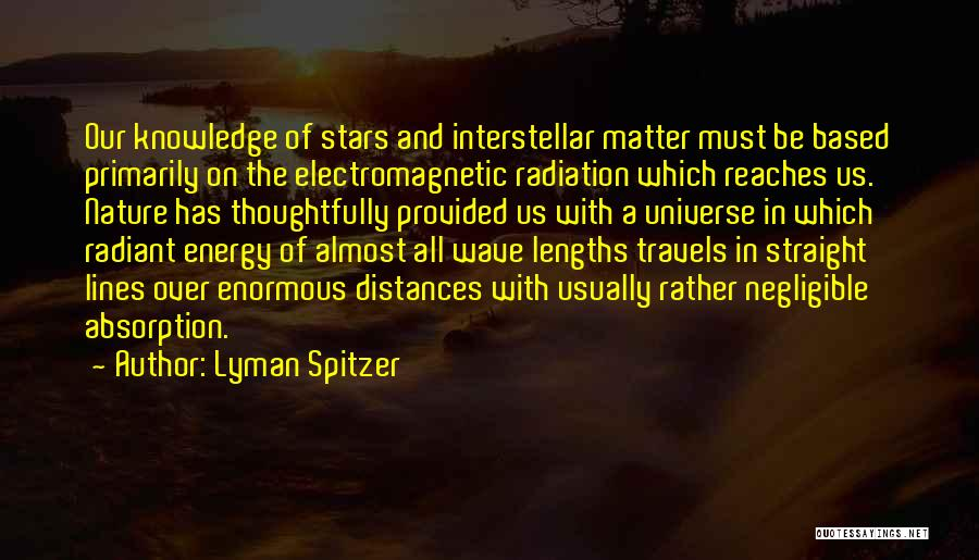 Absorption Quotes By Lyman Spitzer