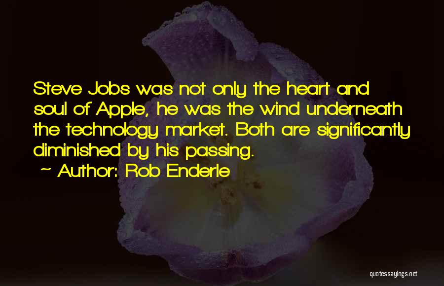 Apple Quotes By Rob Enderle