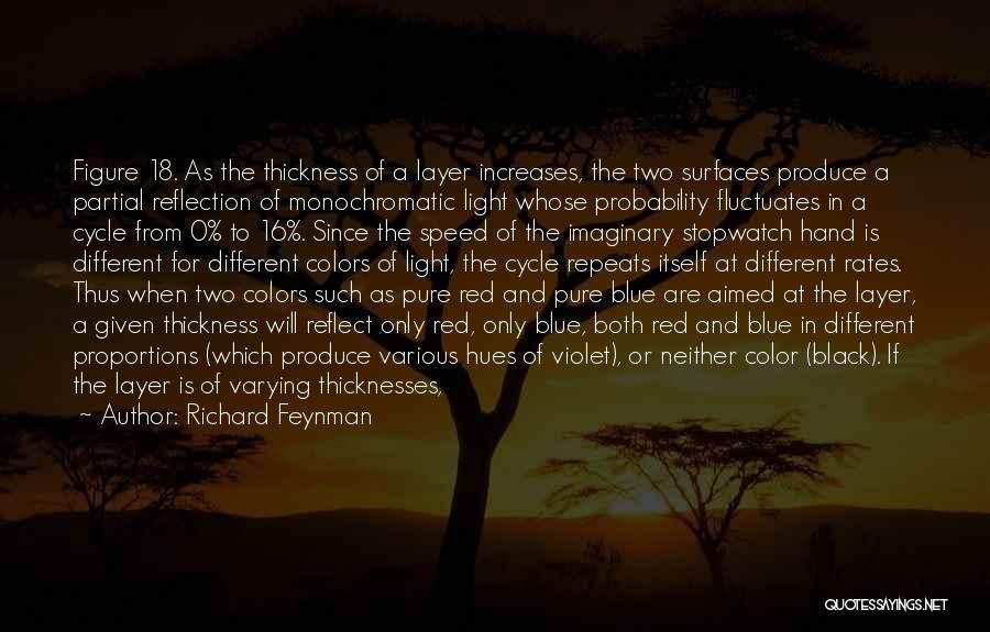 Best Sunlight Quotes By Richard Feynman