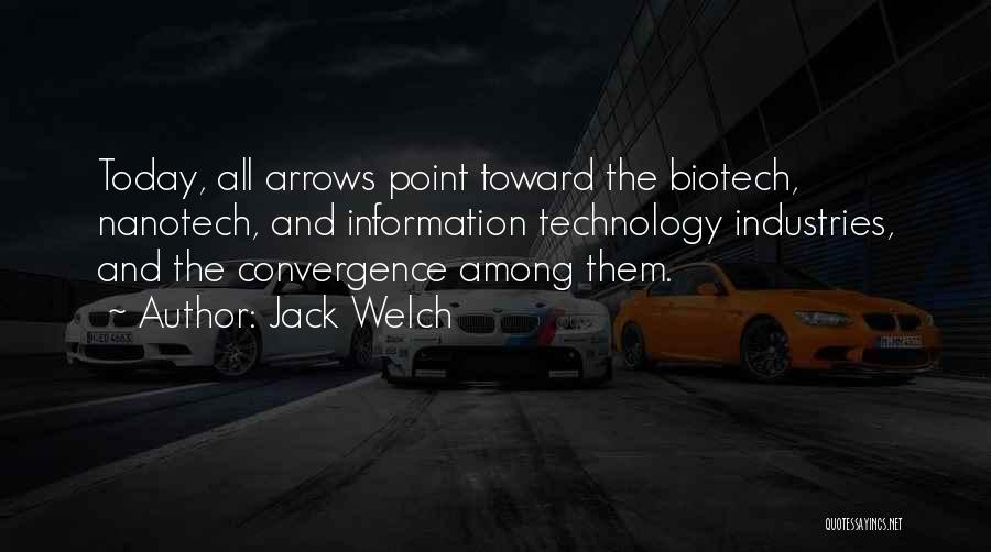Biotech T-shirt Quotes By Jack Welch