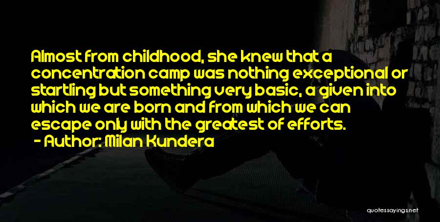 Born With Nothing Quotes By Milan Kundera
