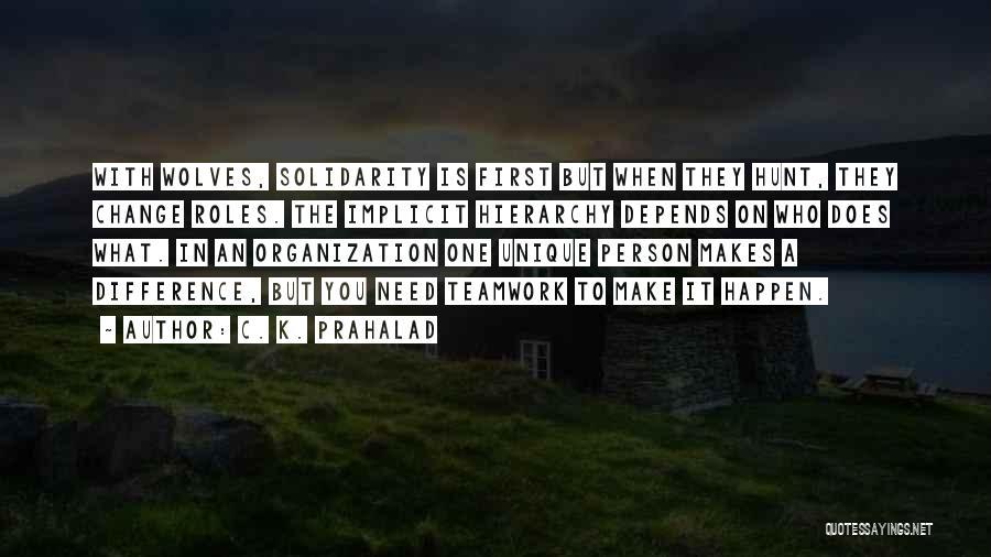 C. K. Prahalad Quotes 1115465
