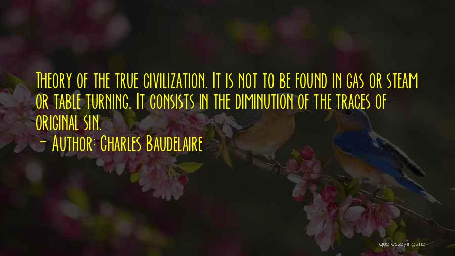 Charles Baudelaire Quotes 2096365