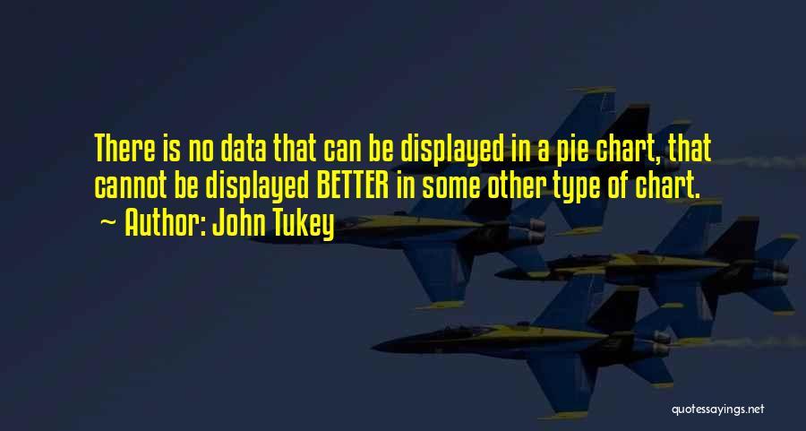 Chart Quotes By John Tukey