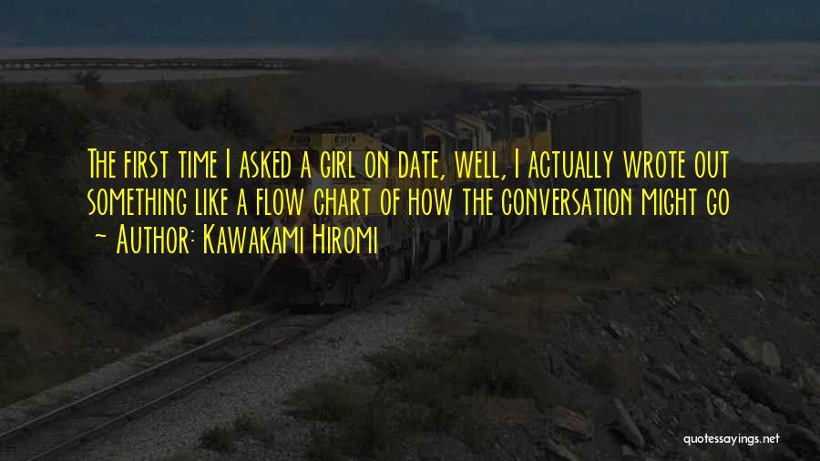 Chart Quotes By Kawakami Hiromi