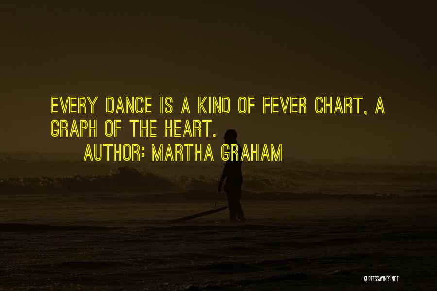 Chart Quotes By Martha Graham