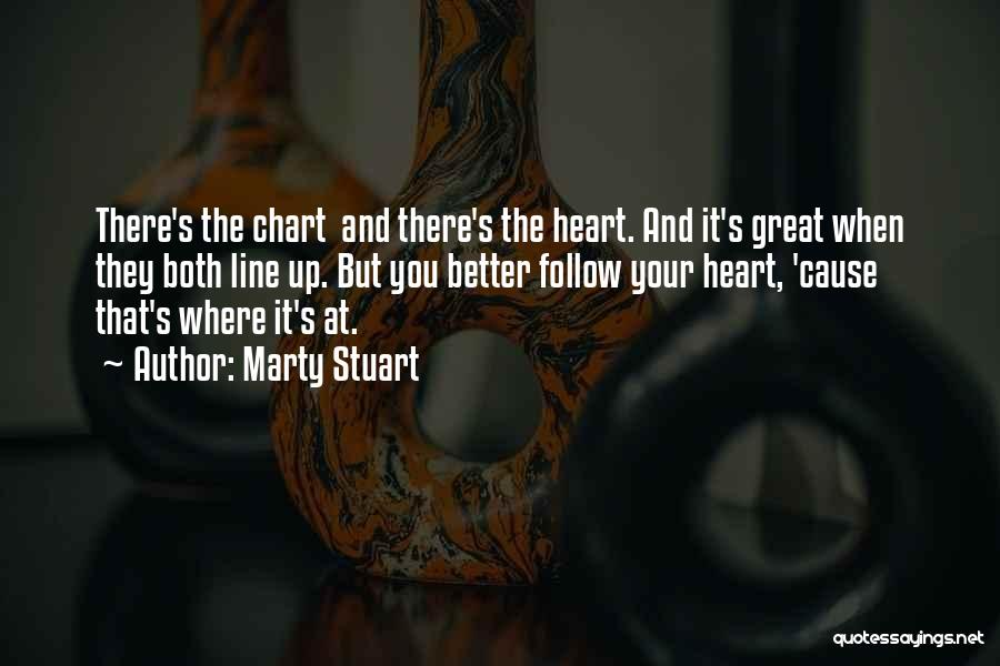 Chart Quotes By Marty Stuart