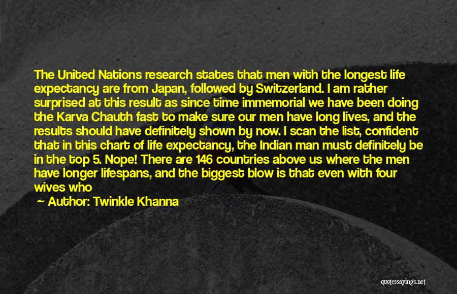 Chart Quotes By Twinkle Khanna