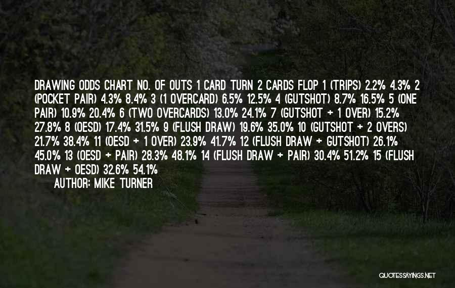 Chart Your Own Course Quotes By Mike Turner