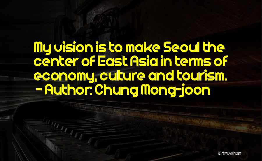 Chung Mong-joon Quotes 1517095