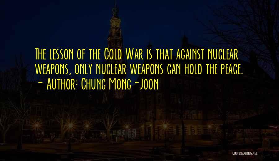 Chung Mong-joon Quotes 192577