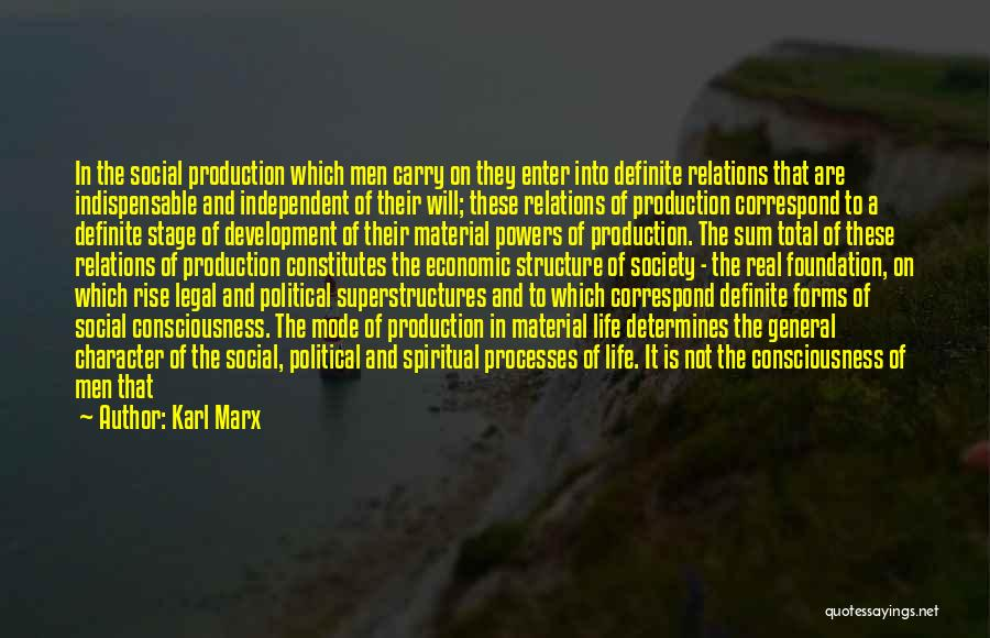 Correspond Quotes By Karl Marx