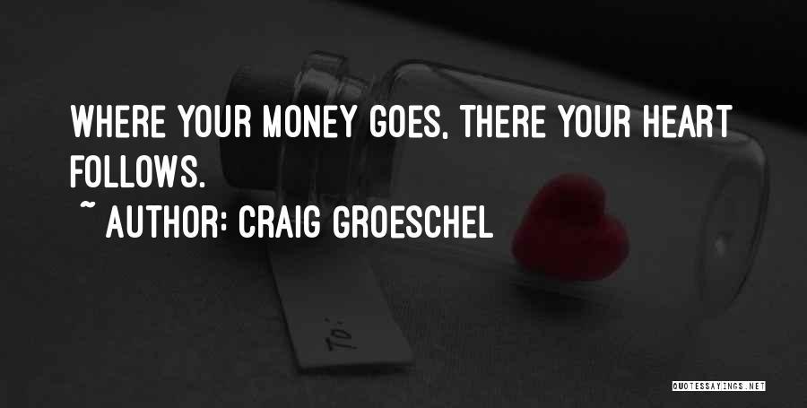 Craig Groeschel Quotes 1738733