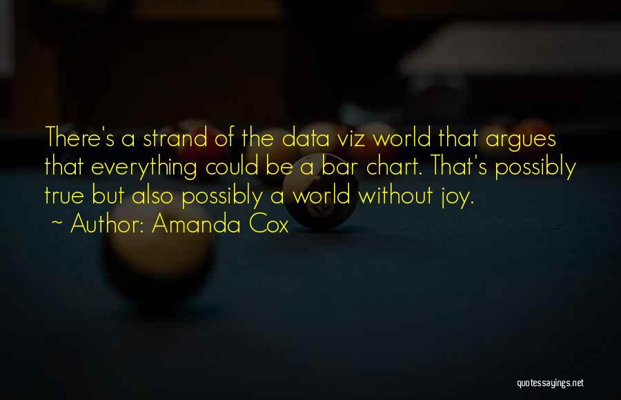Data Viz Quotes By Amanda Cox