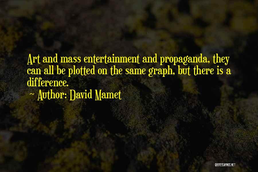 David Mamet Quotes 2145696