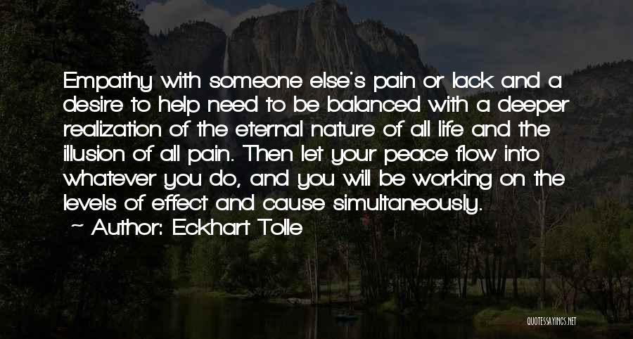 Desire And Pain Quotes By Eckhart Tolle