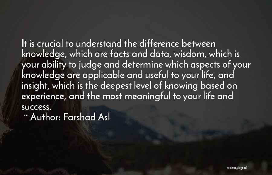 Determine Success Quotes By Farshad Asl