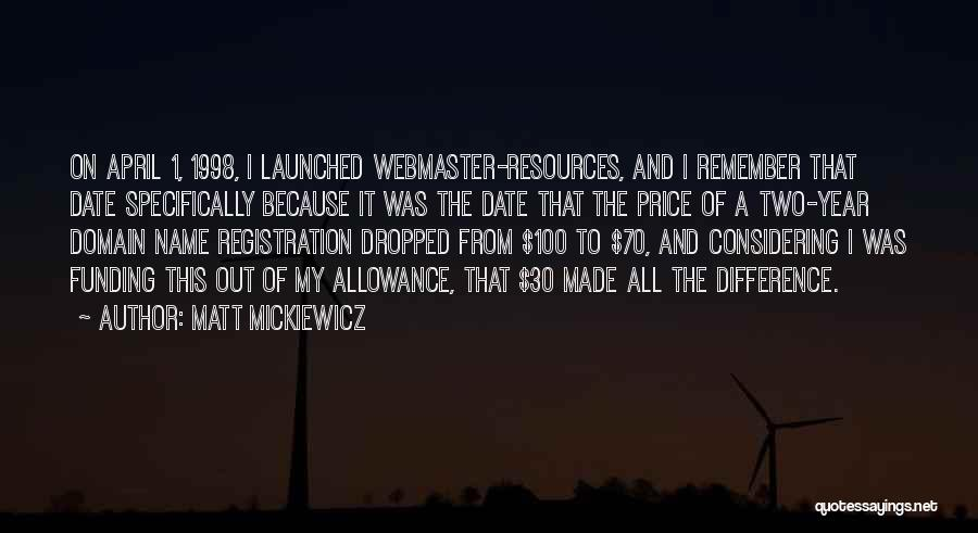 Domain Registration Quotes By Matt Mickiewicz