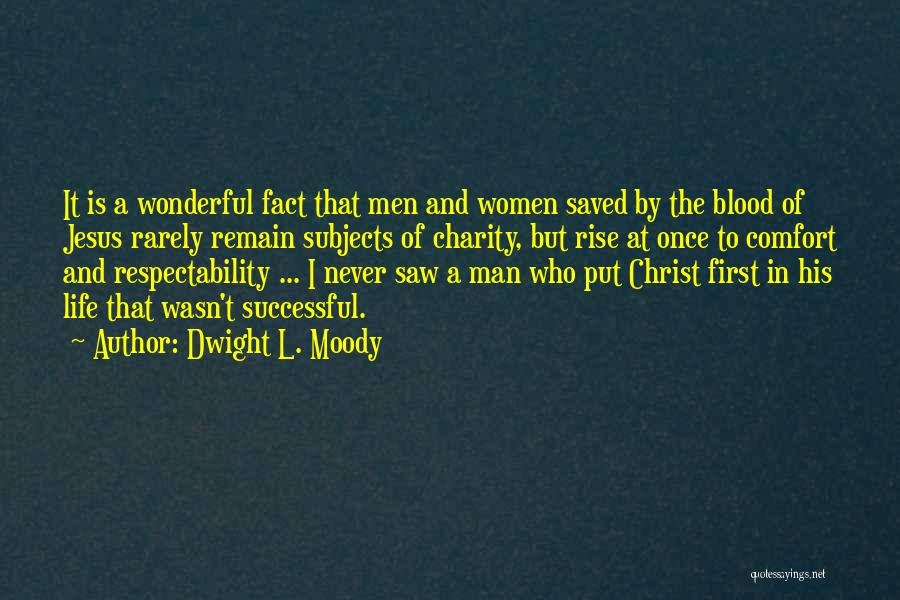 Dwight L. Moody Quotes 1428301