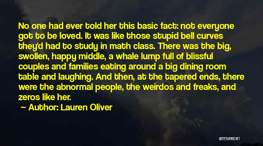 Eating And Dining Quotes By Lauren Oliver