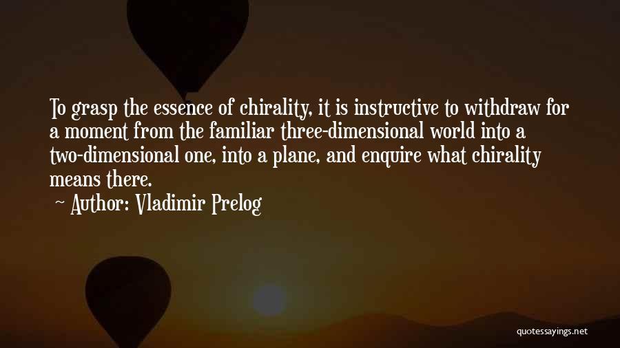 Enquire Quotes By Vladimir Prelog