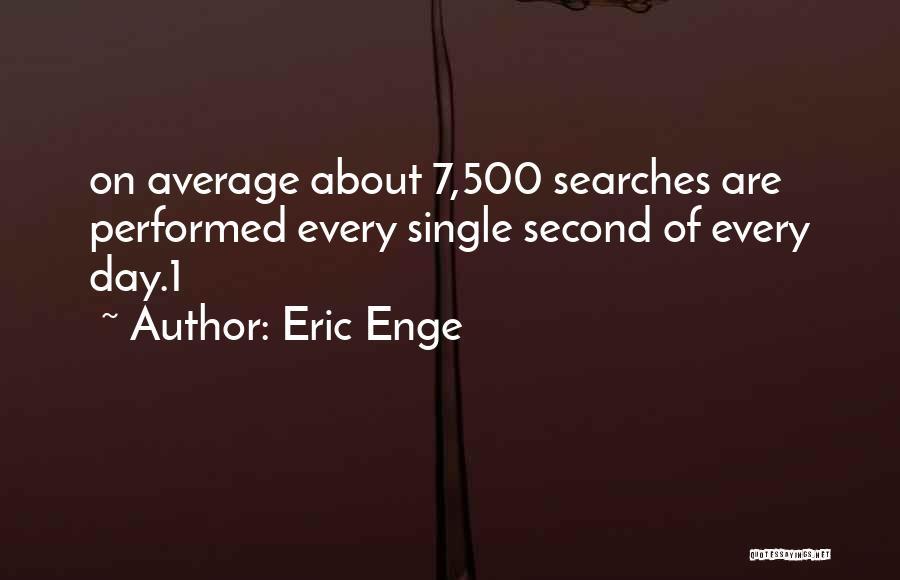 Eric Enge Quotes 1766944