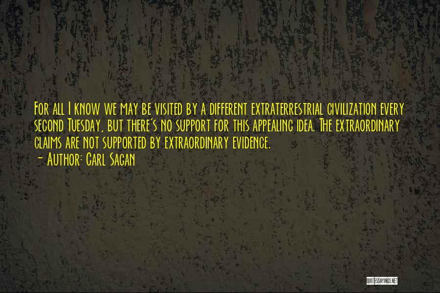 Extraterrestrial Quotes By Carl Sagan