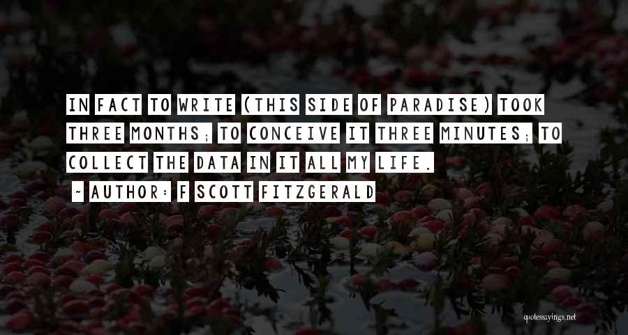 F Scott Fitzgerald Quotes 1074041