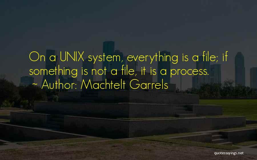 File Quotes By Machtelt Garrels