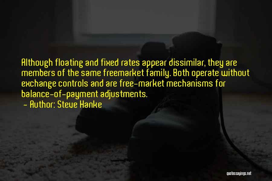 Floating Market Quotes By Steve Hanke