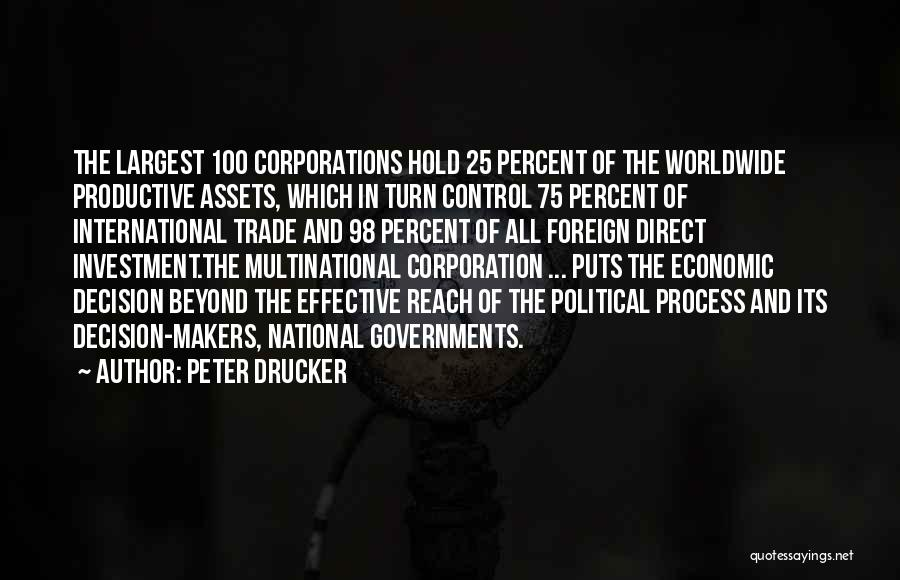 Foreign Investment Quotes By Peter Drucker