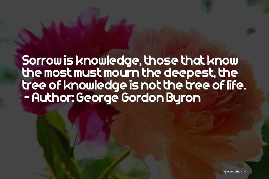 George Gordon Byron Quotes 1600808