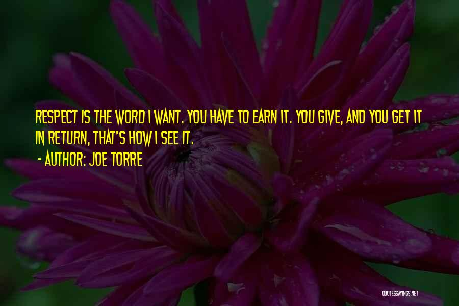 Give In Return Quotes By Joe Torre