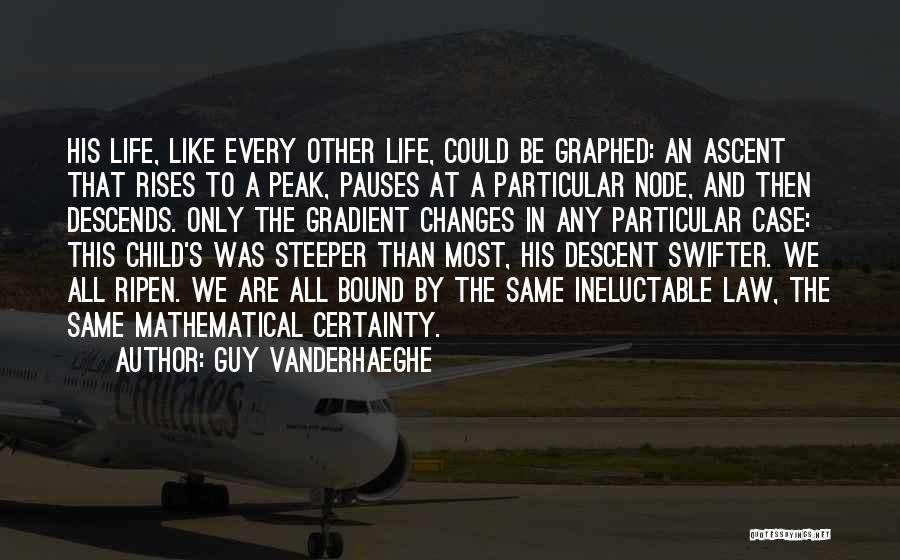 Gradient Quotes By Guy Vanderhaeghe