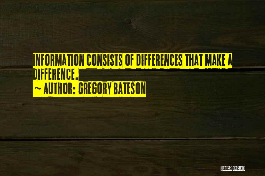 Gregory Bateson Quotes 255680