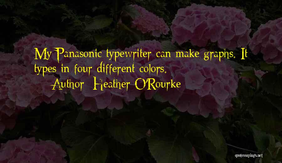 Heather O'Rourke Quotes 1618487