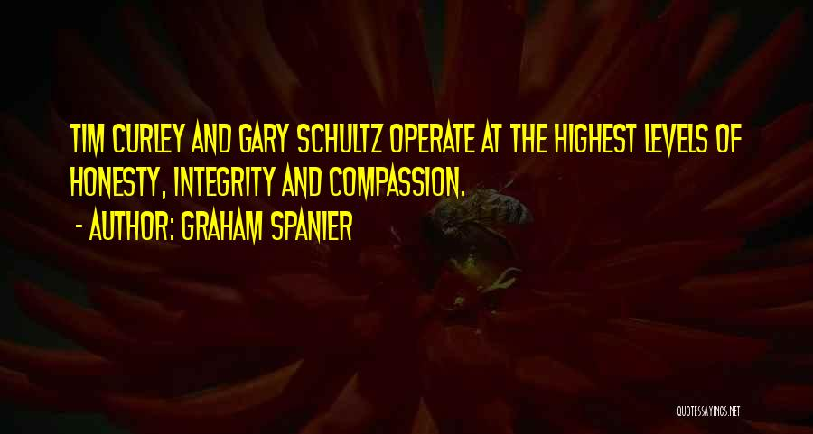 Honesty And Integrity Quotes By Graham Spanier