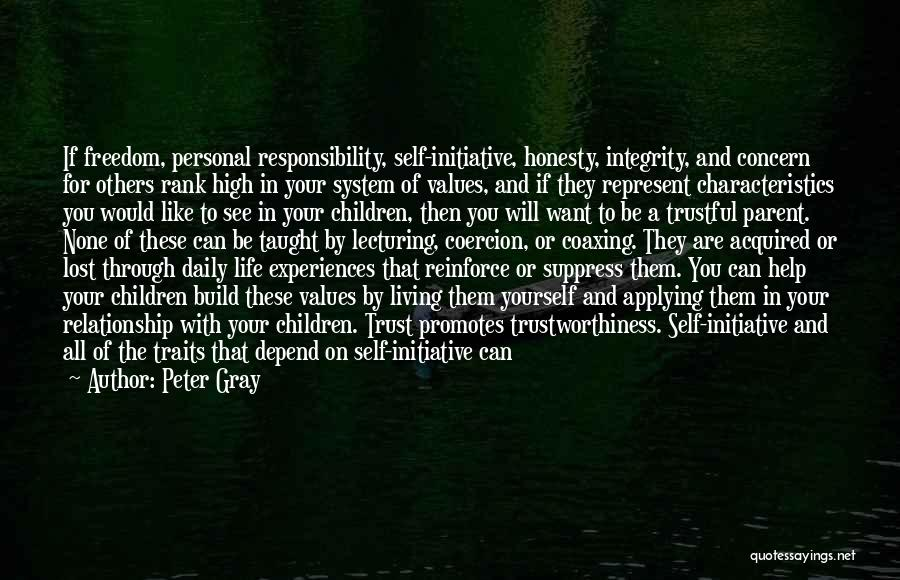 Honesty And Integrity Quotes By Peter Gray