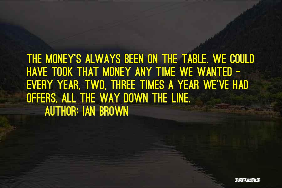 Ian Brown Quotes 2248357