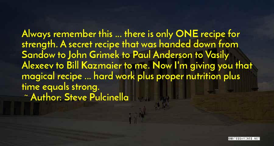 I'm Giving You Time Quotes By Steve Pulcinella