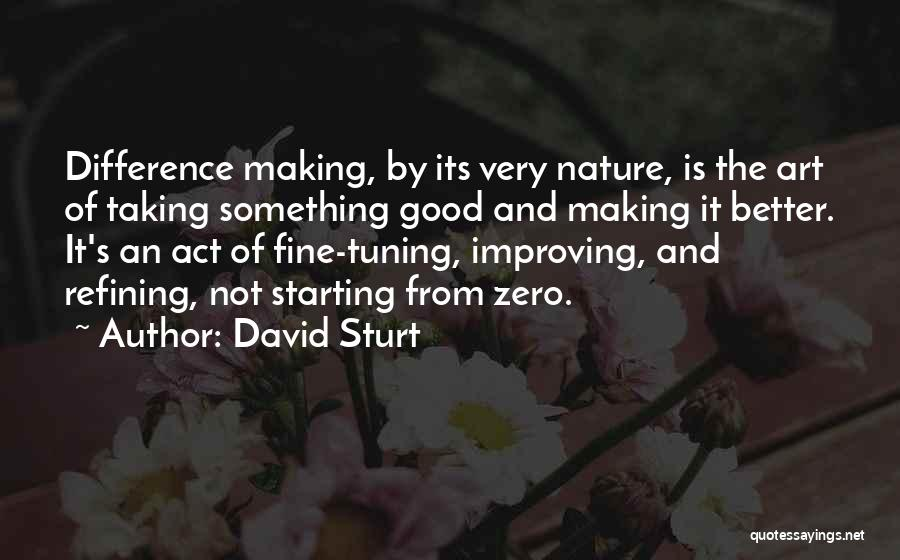 Improving Your Work Quotes By David Sturt
