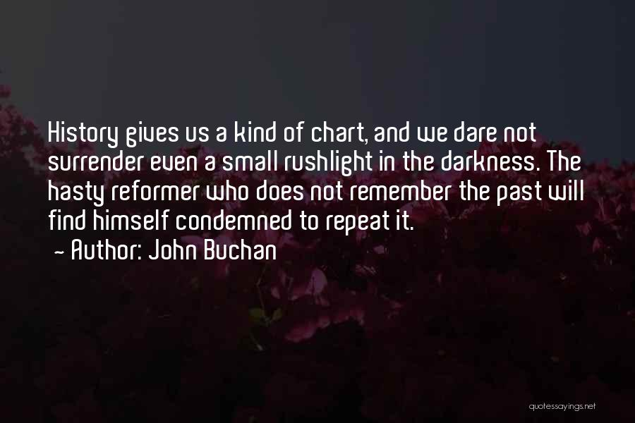 In The Past Quotes By John Buchan