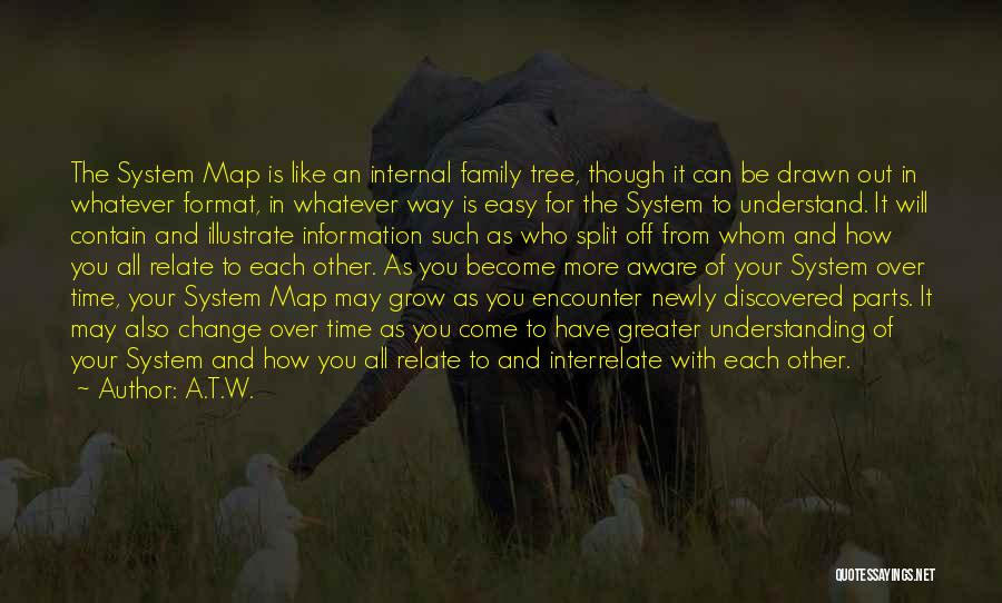 Information System Quotes By A.T.W.