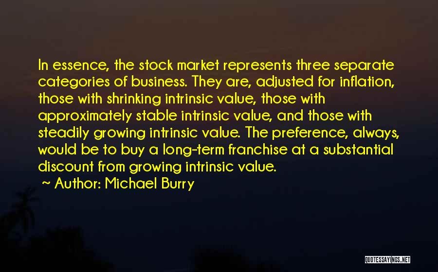 Intrinsic Value Quotes By Michael Burry