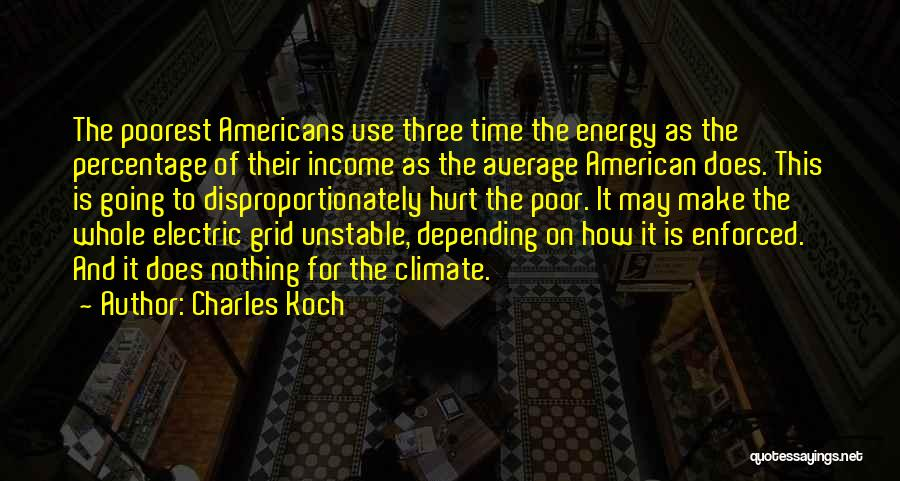 It May Hurt Quotes By Charles Koch