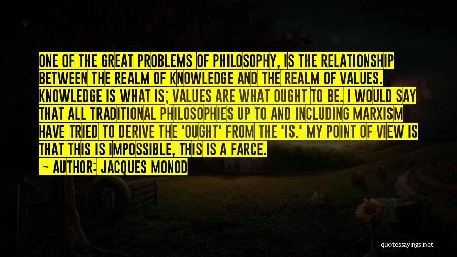 Jacques Monod Quotes 1043192