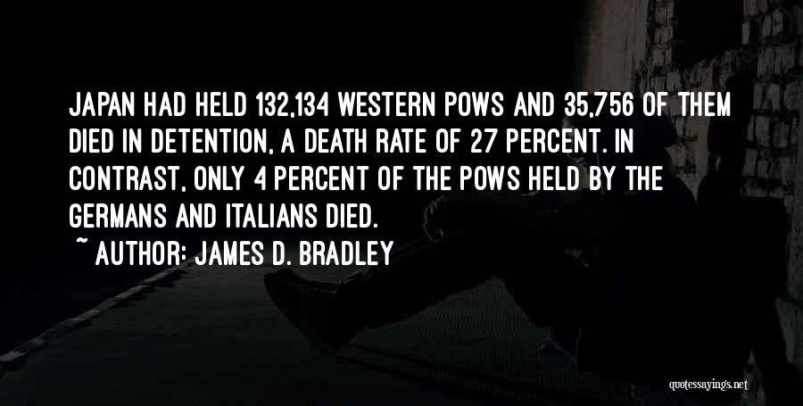 James D. Bradley Quotes 2186822